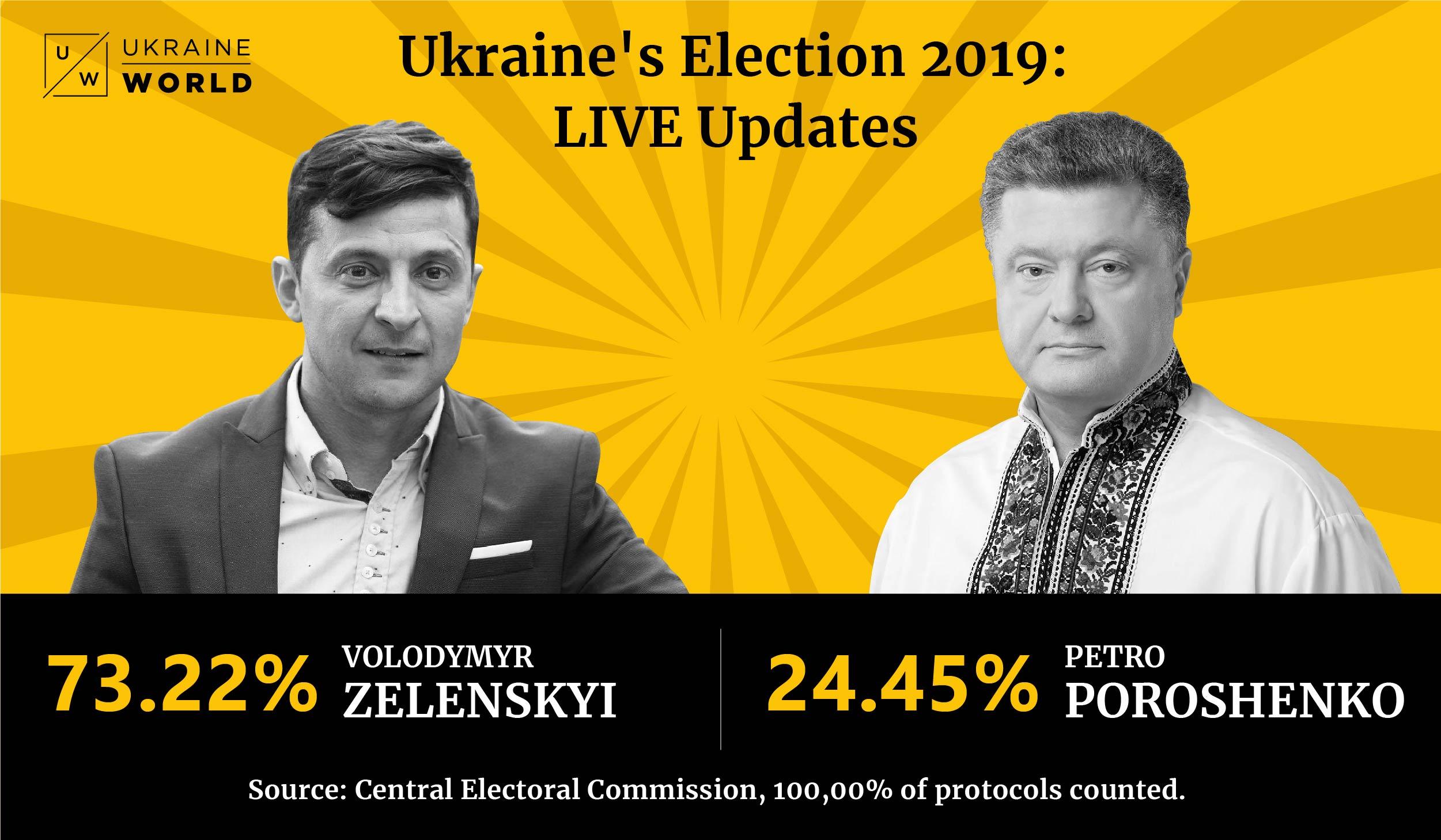 Ukraine's 2019 parliamentary election, explained (VIDEO)
